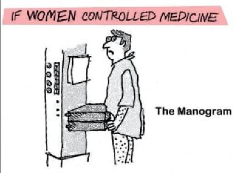 The Manogram
